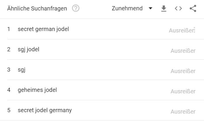 Screenshot Secret German Jodel Google Trends